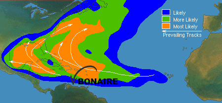 Bonaire Hurricane belt